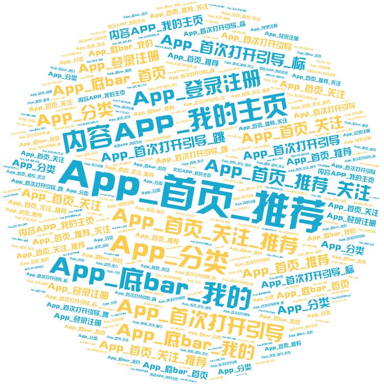 词云图,文字云图,App_首页_推荐 内容APP_我的主页 App_分类 App_底bar_我的 App_首页_关注_推荐 App_首次打开引导 App_登录注册 App_首页_推荐_关注 App_首次打开引导_标 App_首页_关注