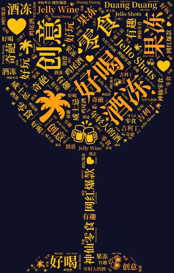 词云图,文字云图,好喝 创意 酒冻 零食 果冻 :palm_tree: :beers: :hearts: 好玩 有趣