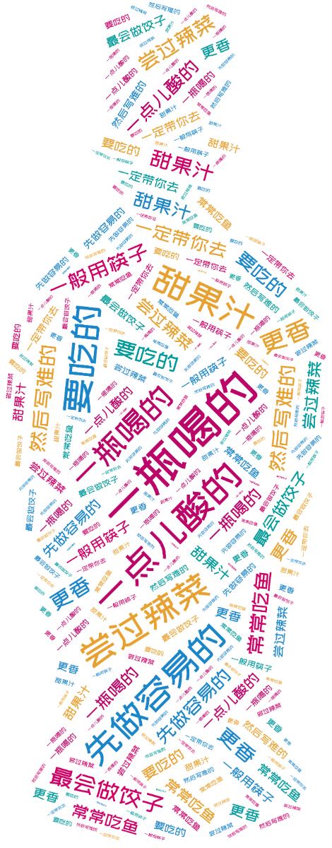 词云图,文字云图,一瓶喝的 一点儿酸的 先做容易的 甜果汁 尝过辣菜 要吃的 最会做饺子 一般用筷子 更香 然后写难的